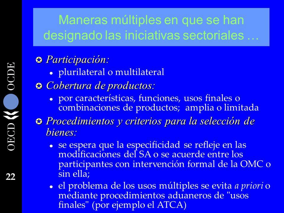 22 Maneras múltiples en que se han designado las iniciativas sectoriales … µ Participación: l plurilateral o multilateral µ Cobertura de productos: l
