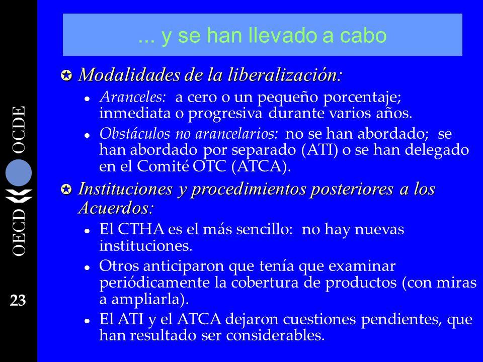 23... y se han llevado a cabo µ Modalidades de la liberalización: l Aranceles: a cero o un pequeño porcentaje; inmediata o progresiva durante varios a