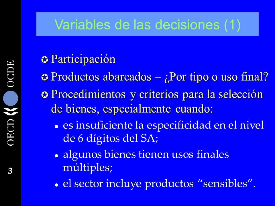 3 Variables de las decisiones (1) µ Participación µ Productos abarcados – ¿Por tipo o uso final? µ Procedimientos y criterios para la selección de bie
