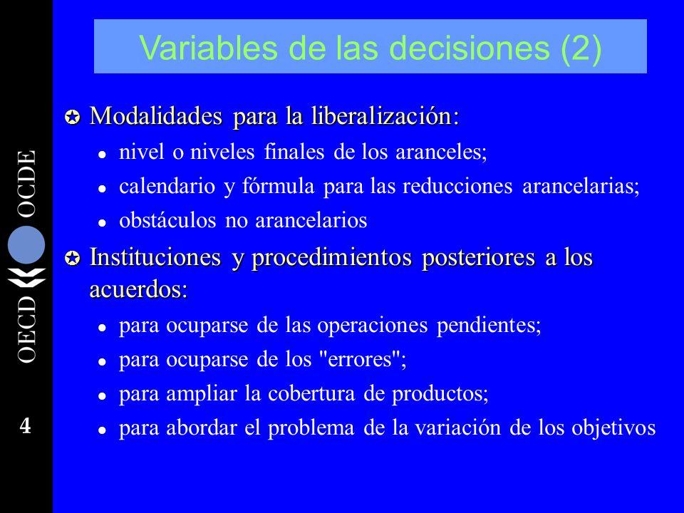 4 Variables de las decisiones (2) µ Modalidades para la liberalización: l nivel o niveles finales de los aranceles; l calendario y fórmula para las re