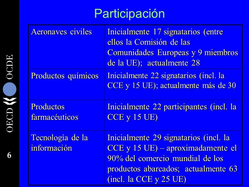 6 Participación Aeronaves civiles Inicialmente 17 signatarios (entre ellos la Comisión de las Comunidades Europeas y 9 miembros de la UE); actualmente