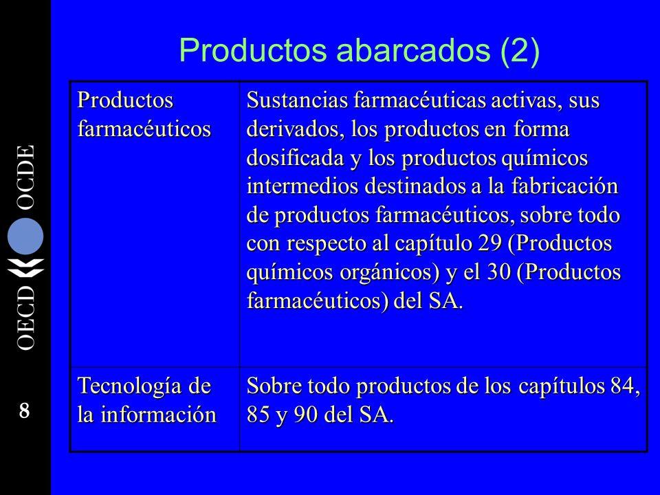 8 Productos abarcados (2) Productos farmacéuticos Sustancias farmacéuticas activas, sus derivados, los productos en forma dosificada y los productos q