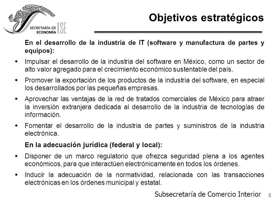 Subsecretaría de Comercio Interior 16 Desarrollo de la IT.
