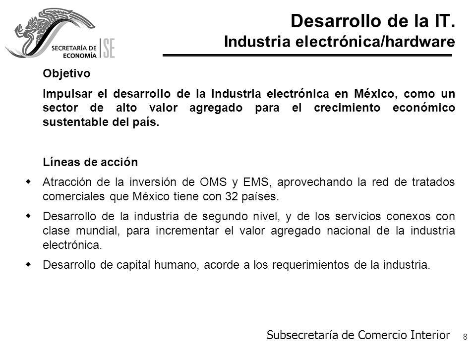 Subsecretaría de Comercio Interior 9 Desarrollo de la IT.