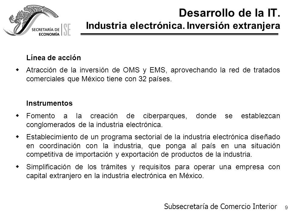 Subsecretaría de Comercio Interior 10 Desarrollo de la IT.