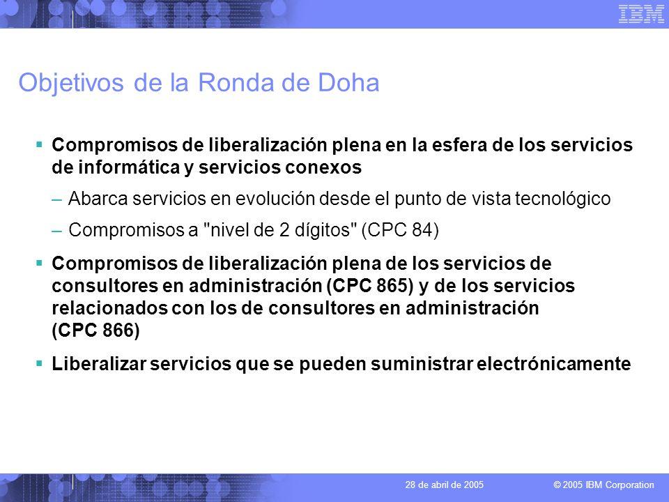 © 2005 IBM Corporation 28 de abril de 2005 Objetivos de la Ronda de Doha Compromisos de liberalización plena en la esfera de los servicios de informát