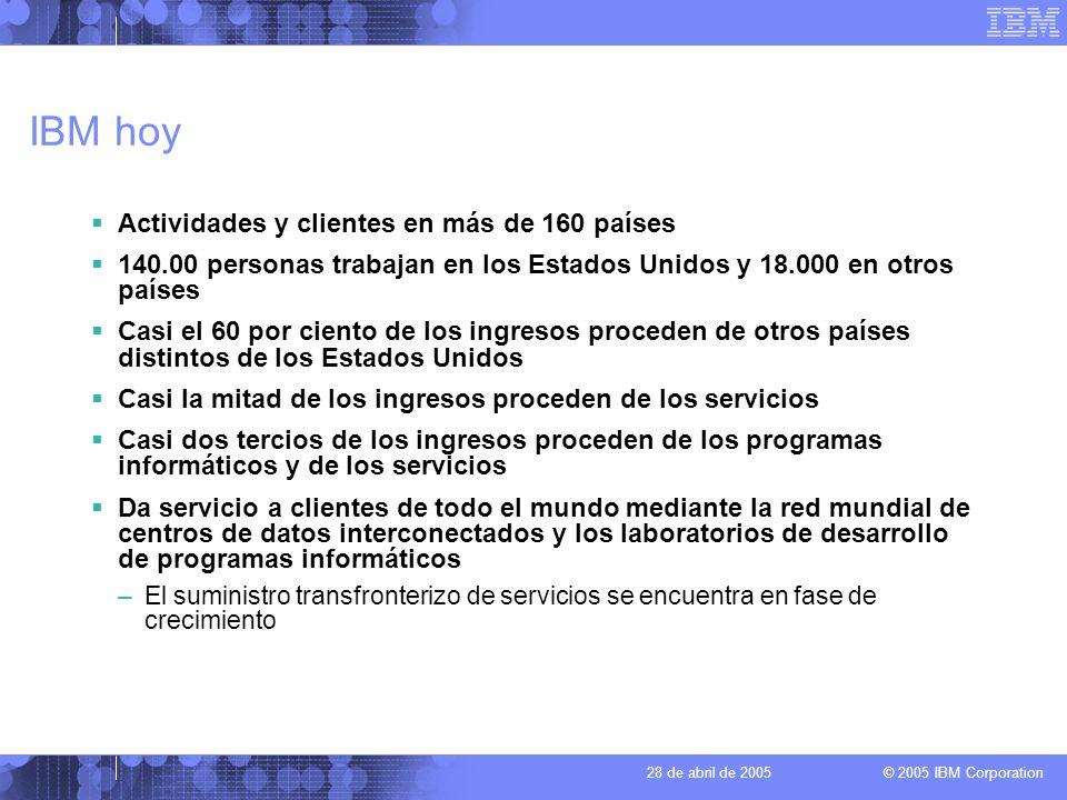 © 2005 IBM Corporation 28 de abril de 2005 IBM hoy Actividades y clientes en más de 160 países 140.00 personas trabajan en los Estados Unidos y 18.000