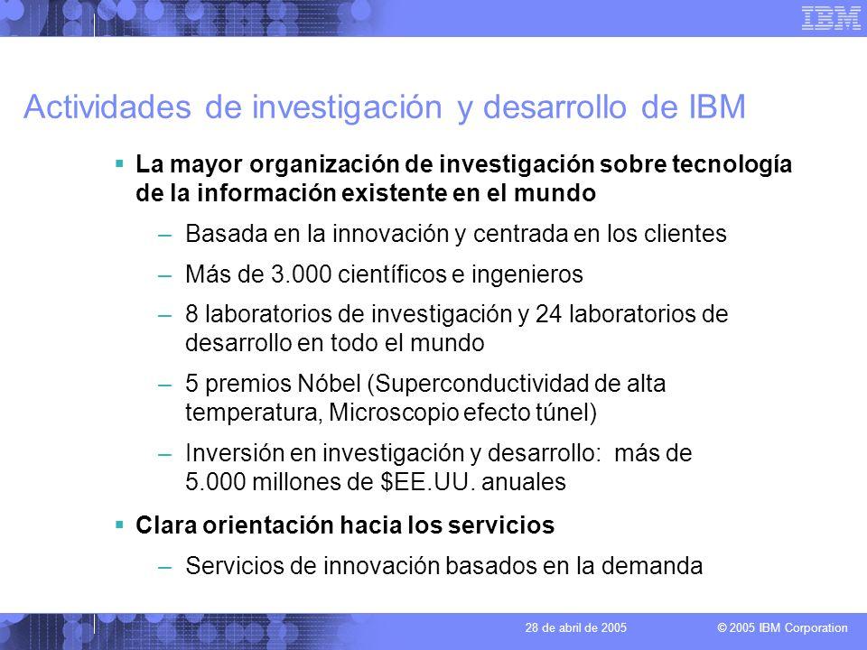 © 2005 IBM Corporation 28 de abril de 2005 Actividades de investigación y desarrollo de IBM La mayor organización de investigación sobre tecnología de