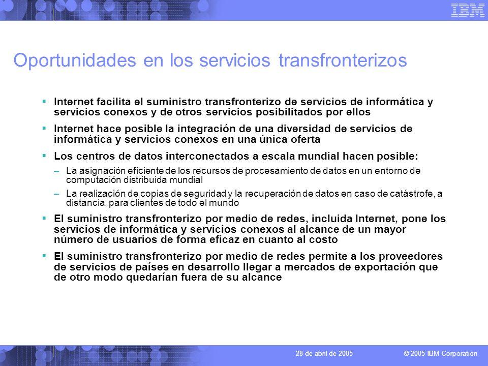 © 2005 IBM Corporation 28 de abril de 2005 Oportunidades en los servicios transfronterizos Internet facilita el suministro transfronterizo de servicio