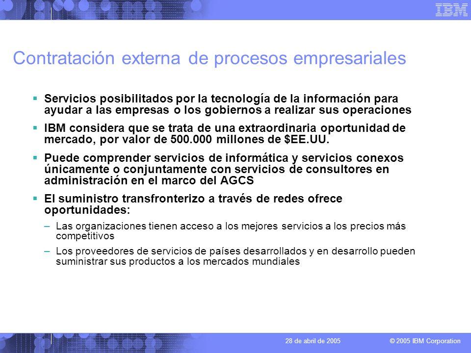 © 2005 IBM Corporation 28 de abril de 2005 Objetivos de la Ronda de Doha Compromisos de liberalización plena en la esfera de los servicios de informática y servicios conexos –Abarca servicios en evolución desde el punto de vista tecnológico –Compromisos a nivel de 2 dígitos (CPC 84) Compromisos de liberalización plena de los servicios de consultores en administración (CPC 865) y de los servicios relacionados con los de consultores en administración (CPC 866) Liberalizar servicios que se pueden suministrar electrónicamente