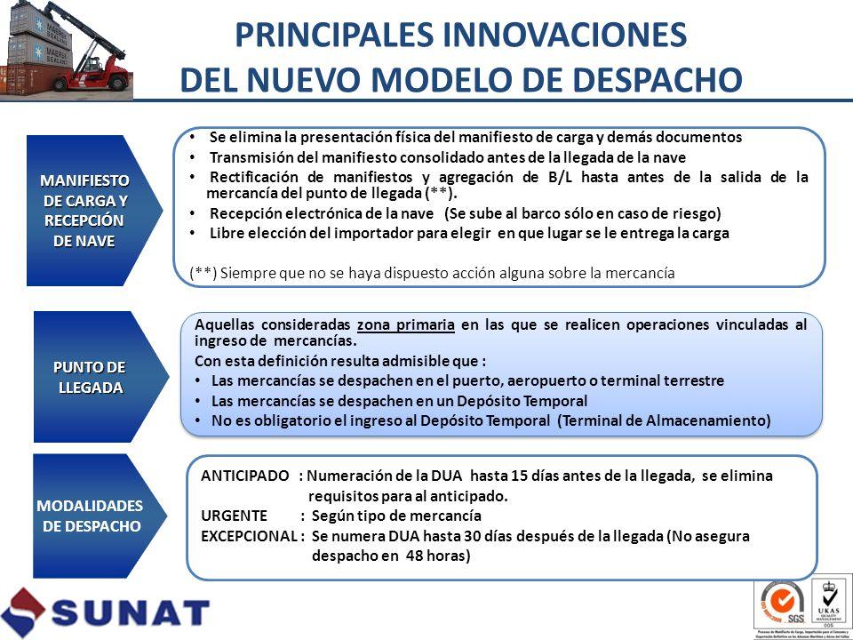 PRINCIPALES INNOVACIONES DEL NUEVO MODELO DE DESPACHO PUNTO DE LLEGADA Aquellas consideradas zona primaria en las que se realicen operaciones vinculad
