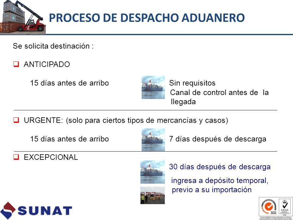 Se solicita destinación : ANTICIPADO 15 días antes de arribo Sin requisitos Canal de control antes de la llegada URGENTE: (solo para ciertos tipos de