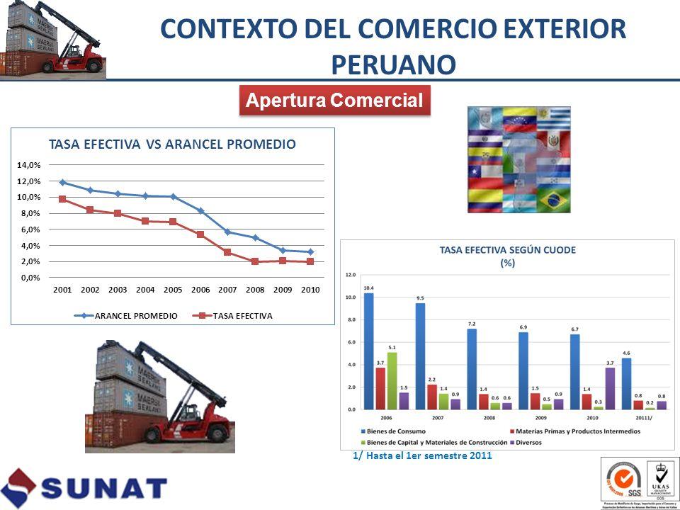 Apertura Comercial 1/ Hasta el 1er semestre 2011 CONTEXTO DEL COMERCIO EXTERIOR PERUANO