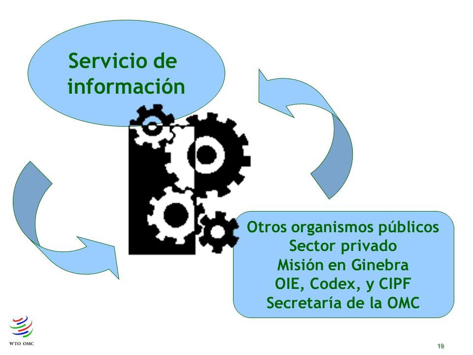 19 Servicio de información Otros organismos públicos Sector privado Misión en Ginebra OIE, Codex, y CIPF Secretaría de la OMC