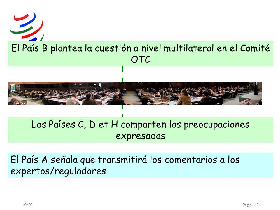 OMCPágina 10 El País B plantea la cuestión a nivel multilateral en el Comité OTC El País A señala que transmitirá los comentarios a los expertos/regul