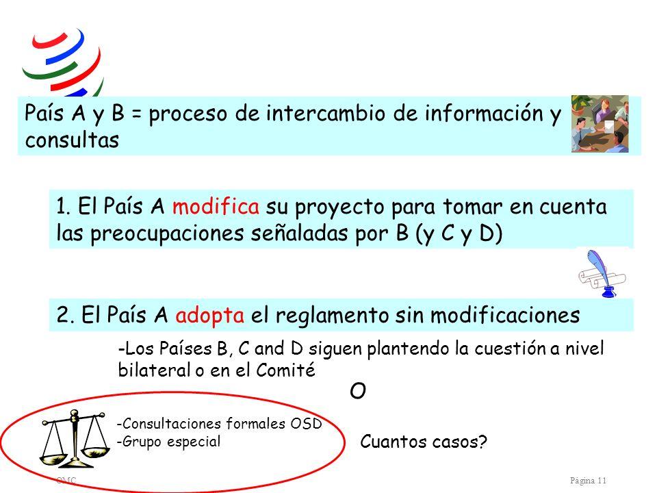 OMCPágina 11 País A y B = proceso de intercambio de información y consultas 1. El País A modifica su proyecto para tomar en cuenta las preocupaciones