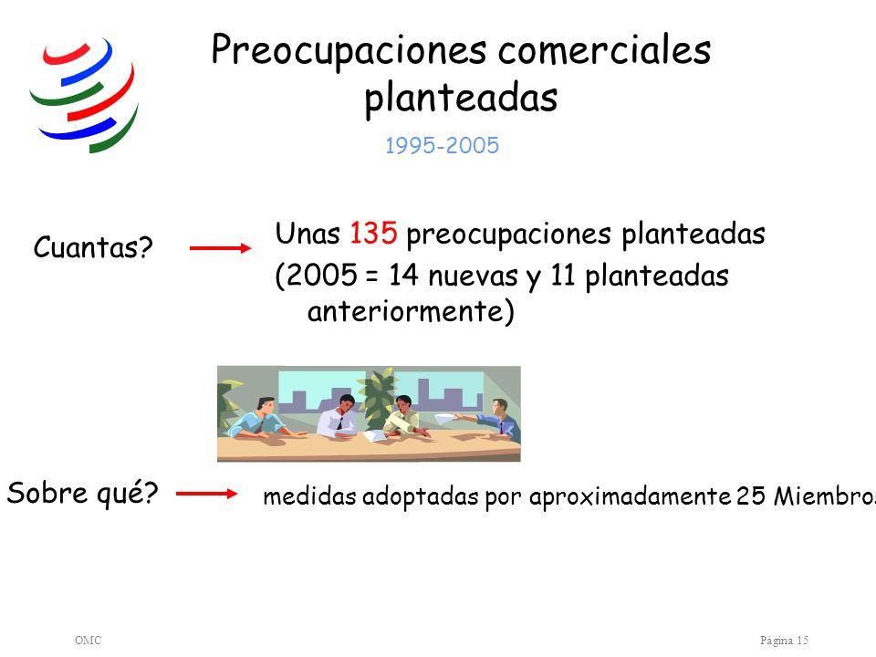 OMCPágina 15 Preocupaciones comerciales planteadas Unas 135 preocupaciones planteadas (2005 = 14 nuevas y 11 planteadas anteriormente) 1995-2005 medid