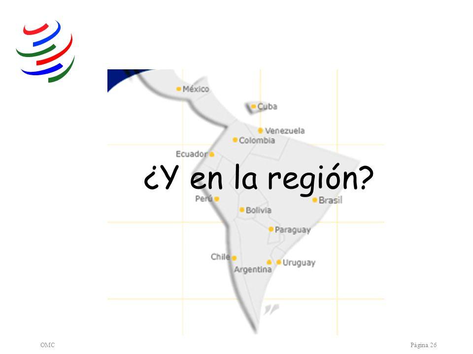 OMCPágina 26 ¿Y en la región?