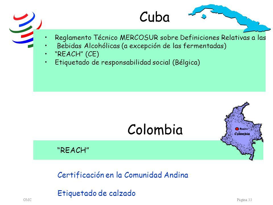 OMCPágina 33 Cuba Reglamento Técnico MERCOSUR sobre Definiciones Relativas a las Bebidas Alcohólicas (a excepción de las fermentadas) REACH (CE) Etiqu