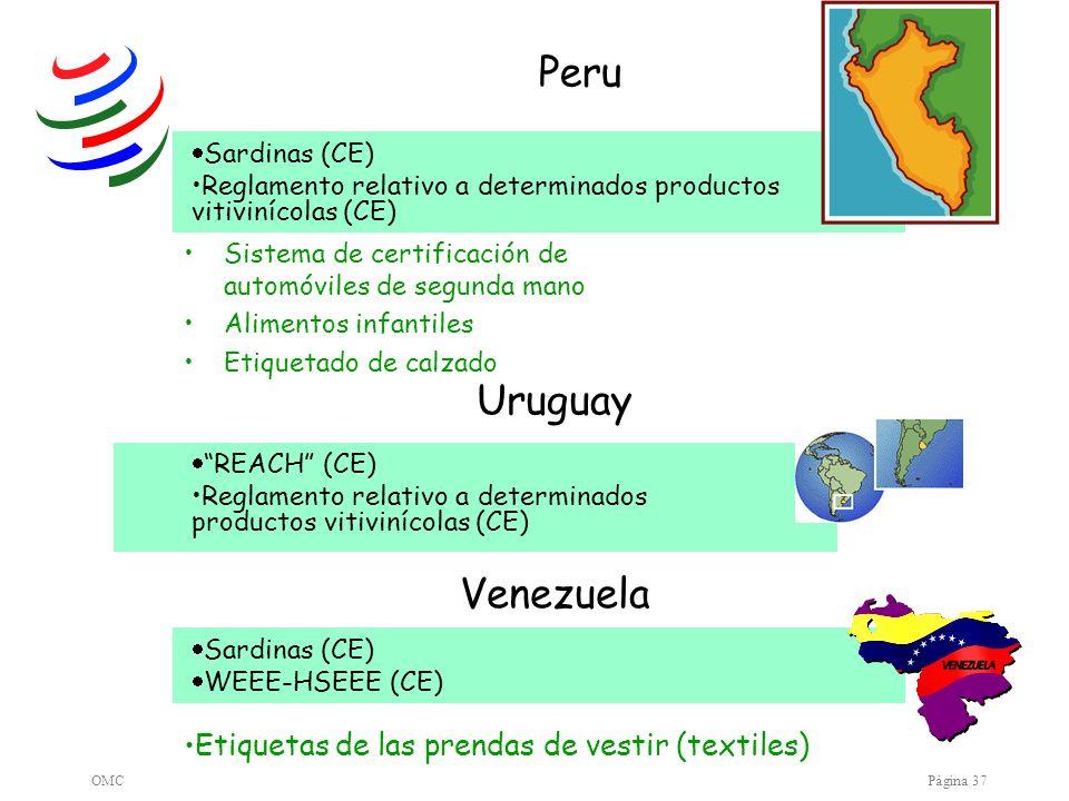 OMCPágina 37 Peru Sistema de certificación de automóviles de segunda mano Alimentos infantiles Etiquetado de calzado Sardinas (CE) Reglamento relativo