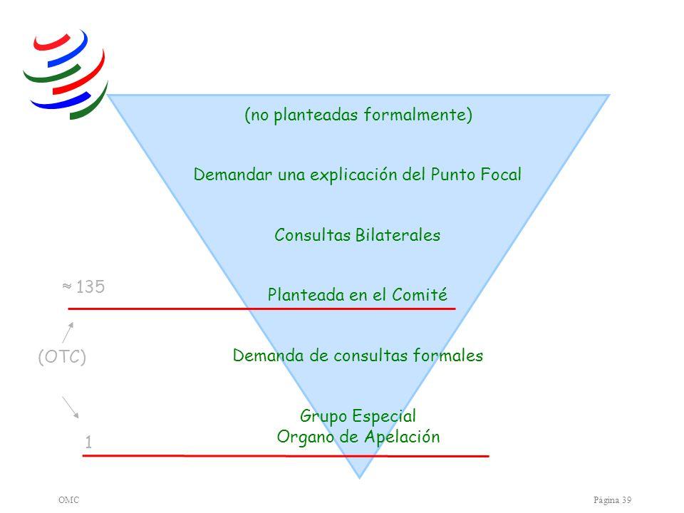 OMCPágina 39 Demandar una explicación del Punto Focal Consultas Bilaterales Planteada en el Comité Demanda de consultas formales Grupo Especial Organo