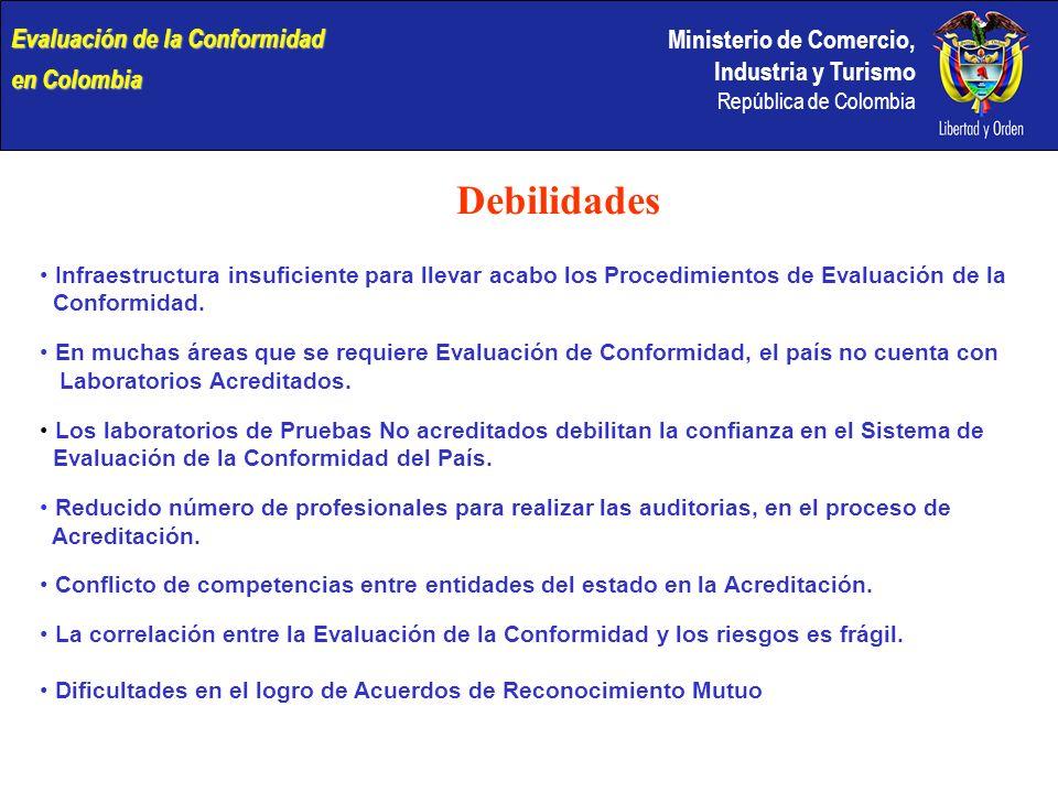 Ministerio de Comercio, Industria y Turismo República de Colombia Debilidades Infraestructura insuficiente para llevar acabo los Procedimientos de Eva