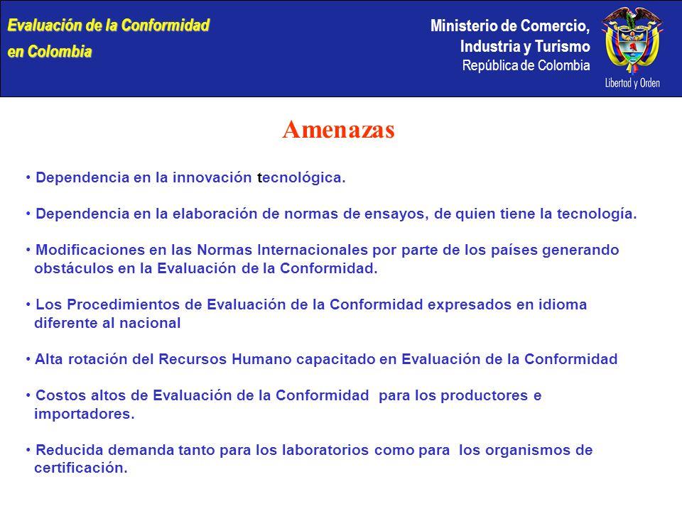 Ministerio de Comercio, Industria y Turismo República de Colombia Amenazas Dependencia en la innovación tecnológica. Dependencia en la elaboración de