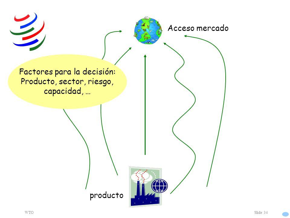 WTOSlide 34 Acceso mercado producto Factores para la decisión: Producto, sector, riesgo, capacidad, …