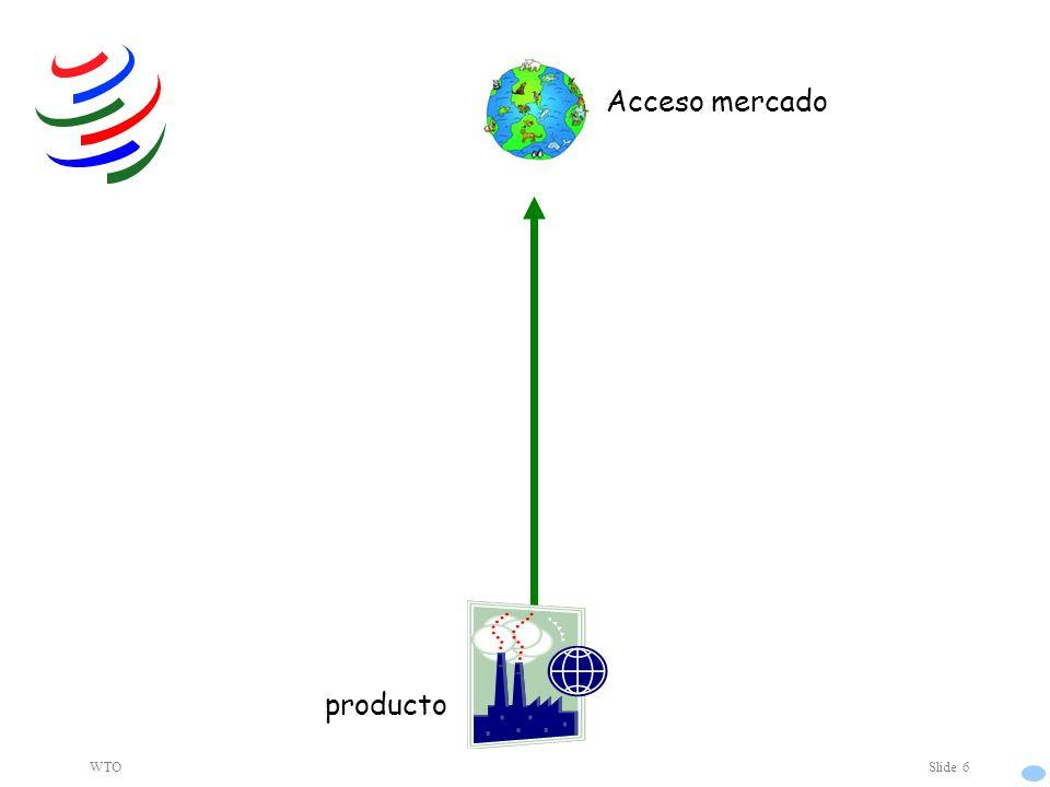 WTOSlide 6 Acceso mercado producto