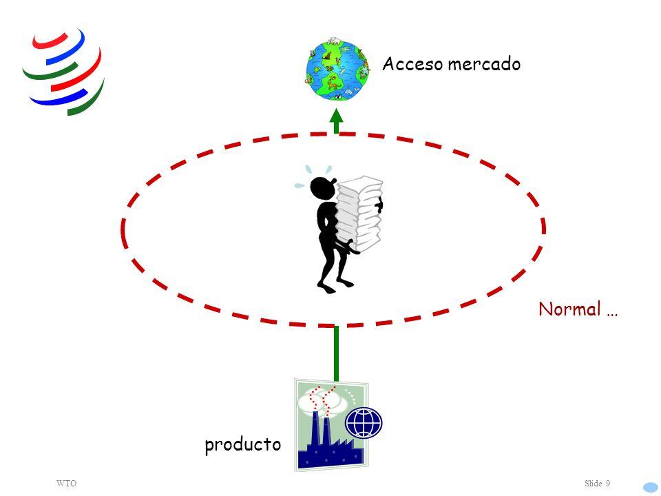 WTOSlide 9 Acceso mercado producto Normal …