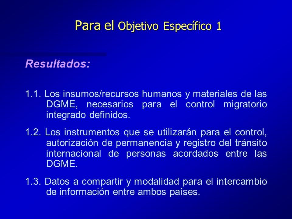 Para el Objetivo Específico 1 Resultados: 1.1. Los insumos/recursos humanos y materiales de las DGME, necesarios para el control migratorio integrado