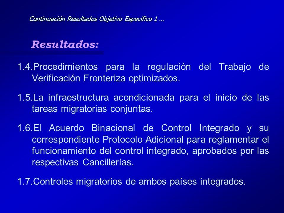 Para el Objetivo Específico 2 Resultados: 2.1.Otras instituciones de control y de servicio definidas.