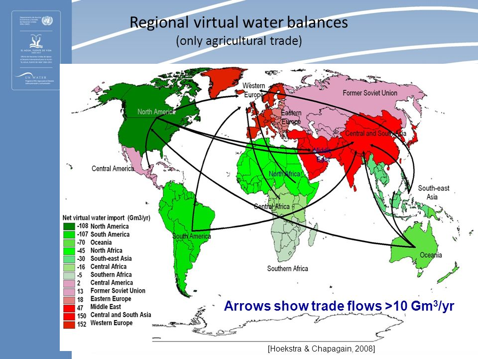 Arrows show trade flows >10 Gm 3 /yr Regional virtual water balances (only agricultural trade) [Hoekstra & Chapagain, 2008]