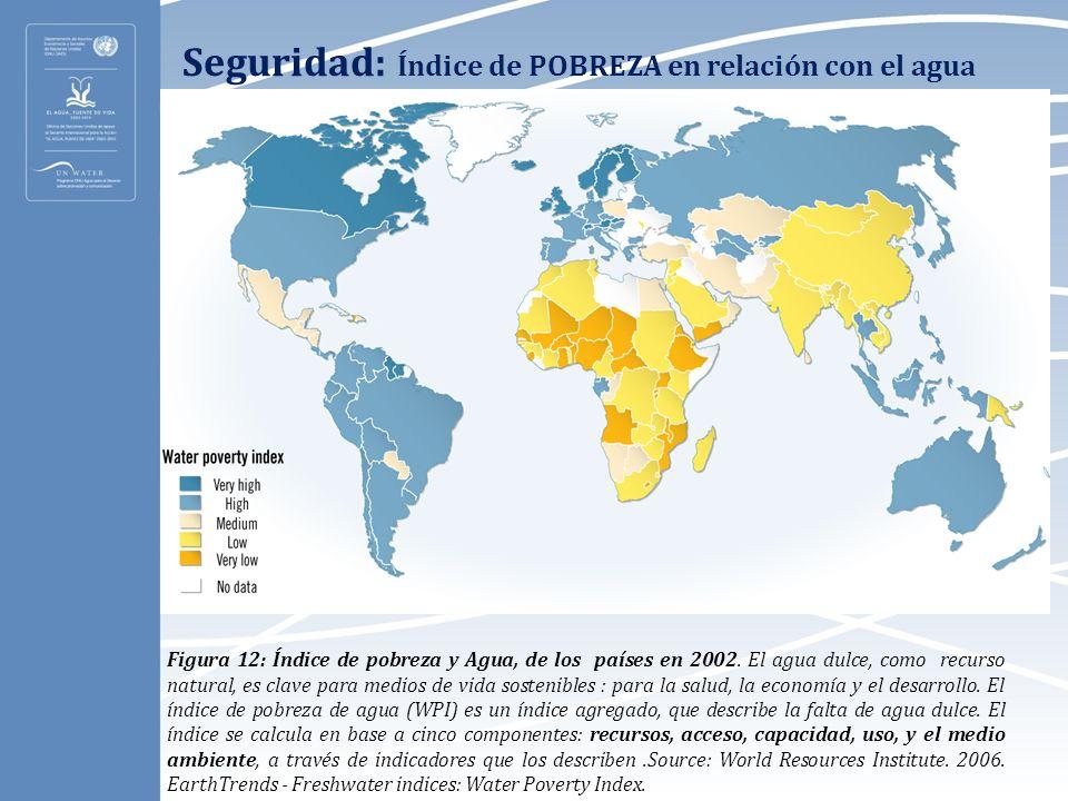 Seguridad: Índice de POBREZA en relación con el agua Figura 12: Índice de pobreza y Agua, de los países en 2002. El agua dulce, como recurso natural,