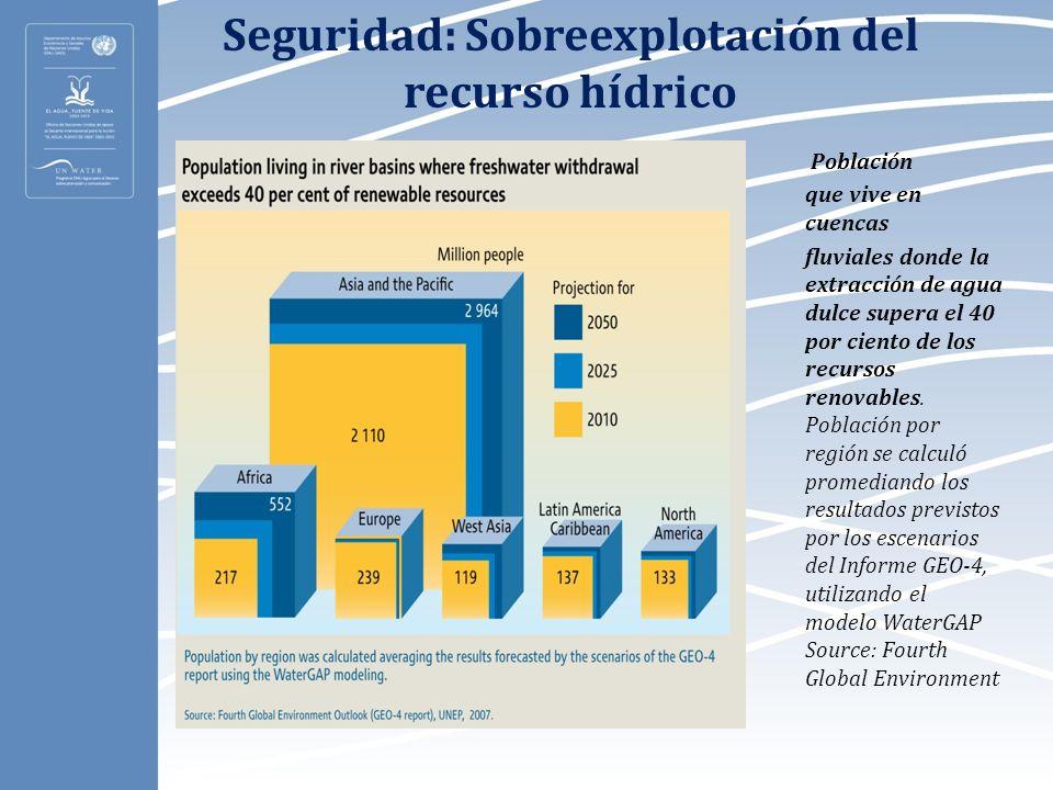 Seguridad: Sobreexplotación del recurso hídrico Población que vive en cuencas fluviales donde la extracción de agua dulce supera el 40 por ciento de l