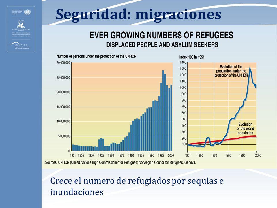 Seguridad: migraciones Crece el numero de refugiados por sequias e inundaciones