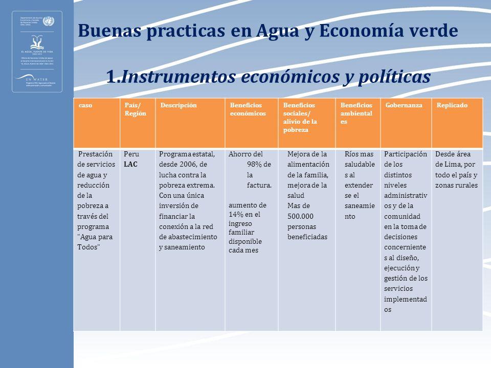 Buenas practicas en Agua y Economía verde 1.Instrumentos económicos y políticas casoPaís/ Región DescripciónBeneficios económicos Beneficios sociales/