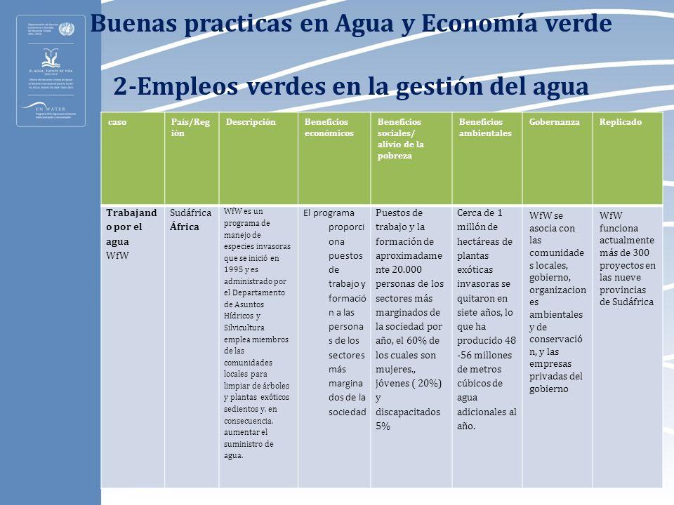 Buenas practicas en Agua y Economía verde 2-Empleos verdes en la gestión del agua casoPaís/Reg ión DescripciónBeneficios económicos Beneficios sociale