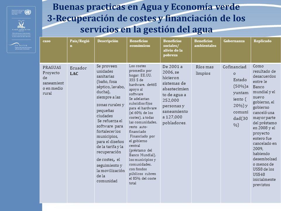 Buenas practicas en Agua y Economía verde 3-Recuperación de costes y financiación de los servicios en la gestión del agua casoPaís/Regió n Descripción