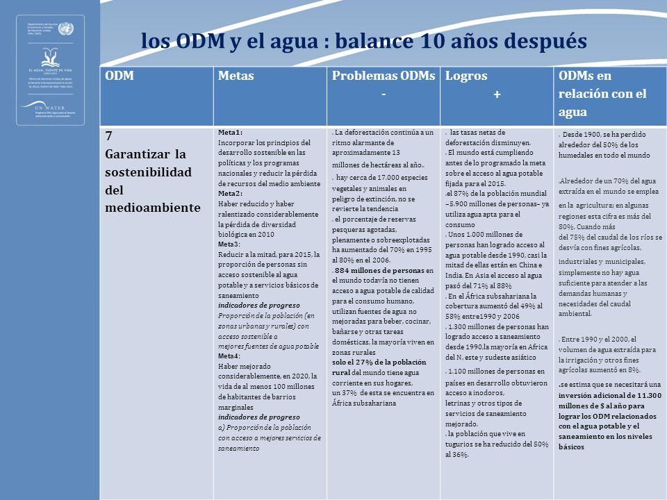 los ODM y el agua : balance 10 años después ODMMetas Problemas ODMs - Logros + ODMs en relación con el agua 7 Garantizar la sostenibilidad del medioam