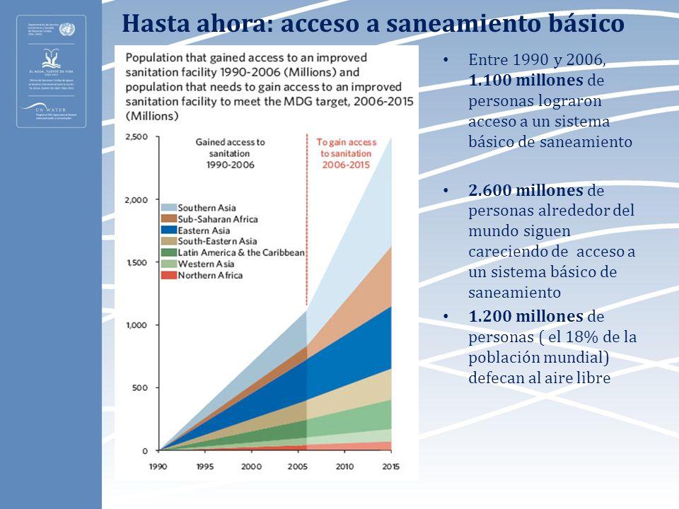 Hasta ahora: acceso a saneamiento básico Entre 1990 y 2006, 1.100 millones de personas lograron acceso a un sistema básico de saneamiento 2.600 millon