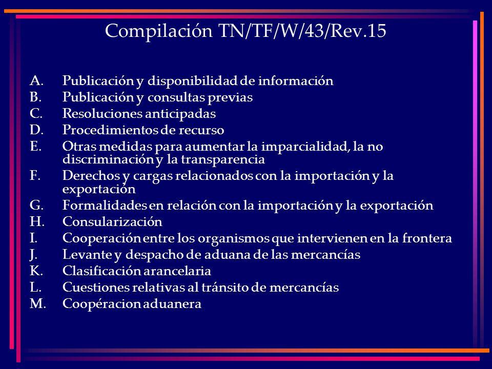 Compilación TN/TF/W/43/Rev.15 A.Publicación y disponibilidad de información B.Publicación y consultas previas C.Resoluciones anticipadas D.Procedimien