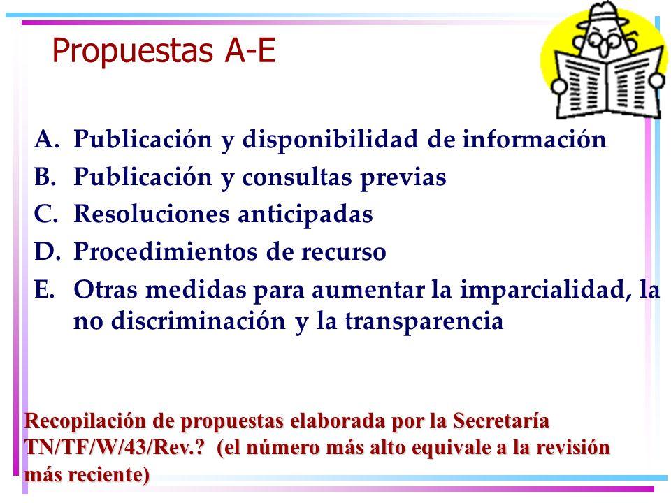 Propuestas A-E A.Publicación y disponibilidad de información B.Publicación y consultas previas C.Resoluciones anticipadas D.Procedimientos de recurso