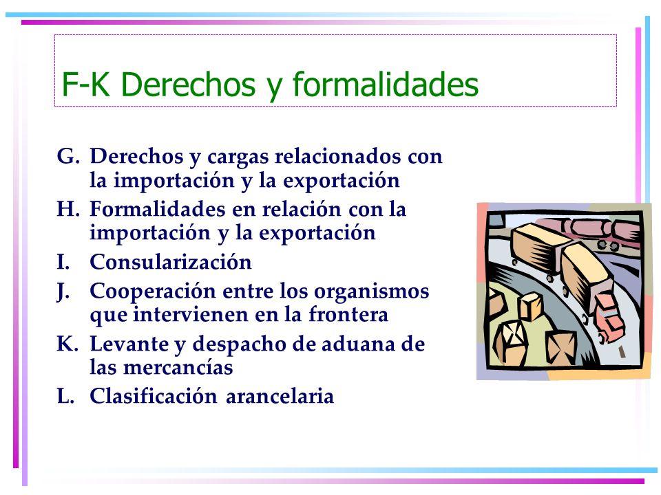 F-K Derechos y formalidades G.Derechos y cargas relacionados con la importación y la exportación H.Formalidades en relación con la importación y la ex