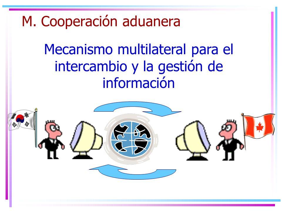 M. Cooperación aduanera Mecanismo multilateral para el intercambio y la gestión de información