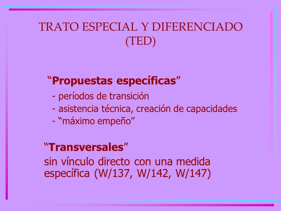 TRATO ESPECIAL Y DIFERENCIADO (TED) Propuestas específicas - períodos de transición - asistencia técnica, creación de capacidades - máximo empeño Tran