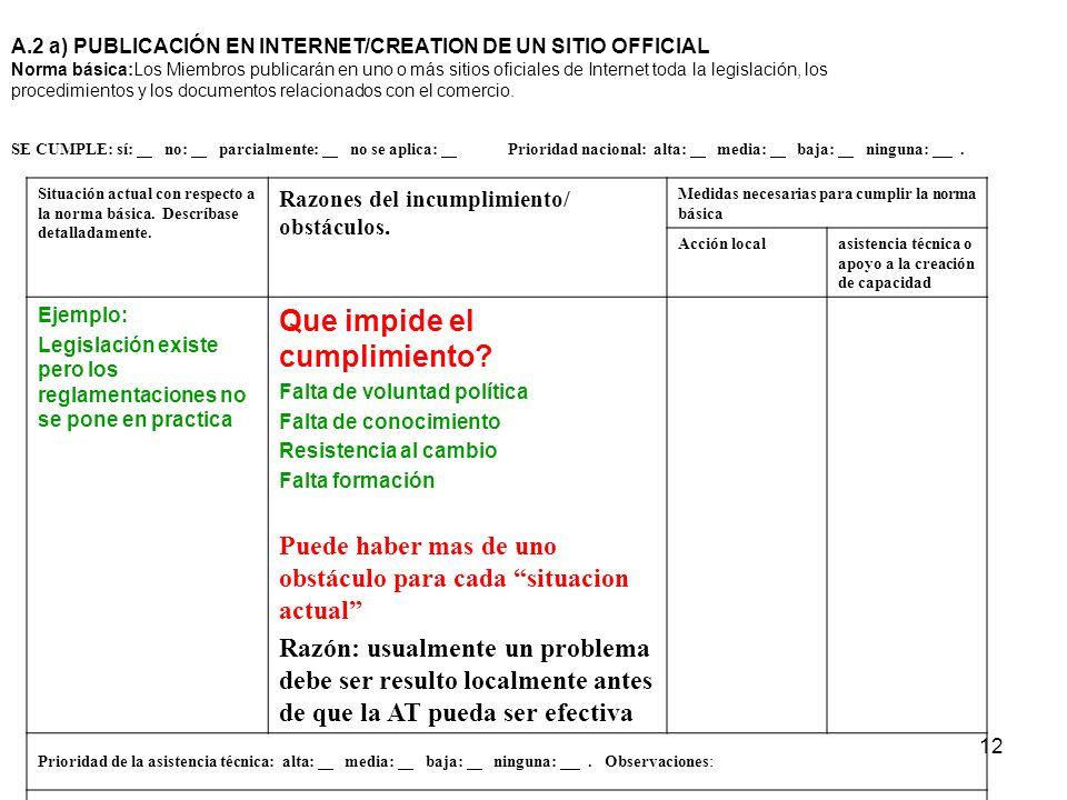 12 A.2 a) PUBLICACIÓN EN INTERNET/CREATION DE UN SITIO OFFICIAL Norma básica:Los Miembros publicarán en uno o más sitios oficiales de Internet toda la