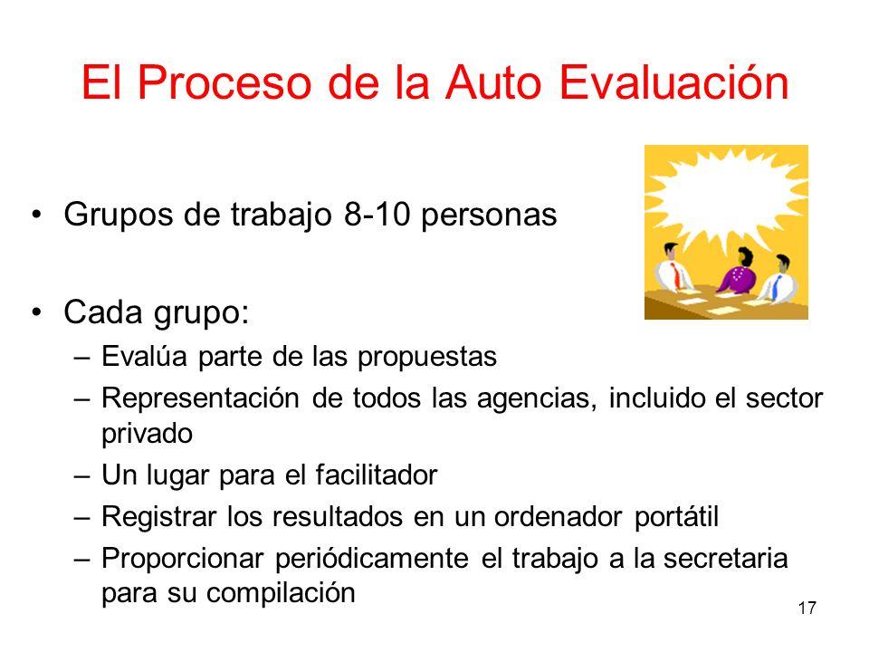 17 El Proceso de la Auto Evaluación Grupos de trabajo 8-10 personas Cada grupo: –Evalúa parte de las propuestas –Representación de todos las agencias,