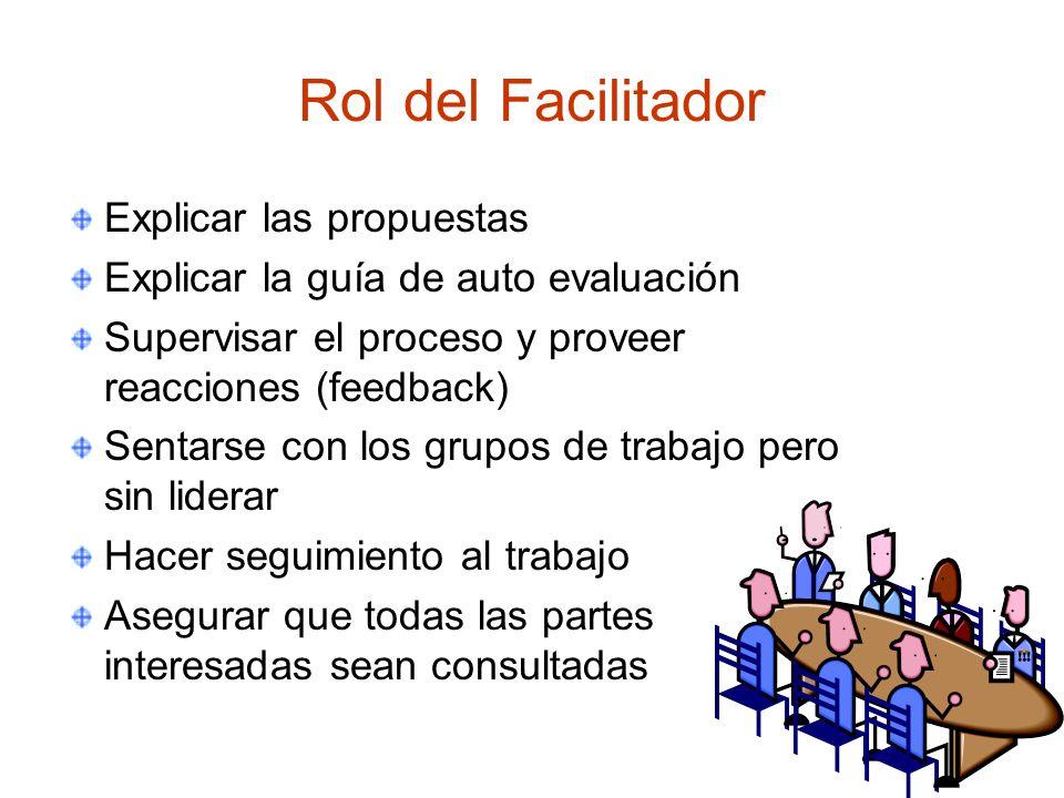 18 Rol del Facilitador Explicar las propuestas Explicar la guía de auto evaluación Supervisar el proceso y proveer reacciones (feedback) Sentarse con