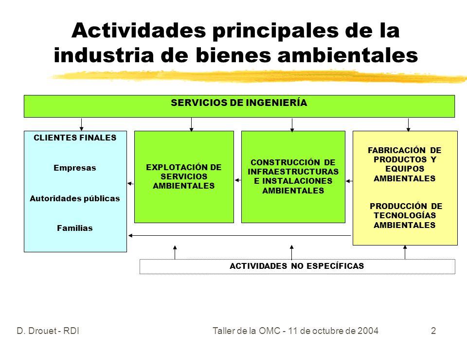 D. Drouet - RDITaller de la OMC - 11 de octubre de 20042 Actividades principales de la industria de bienes ambientales SERVICIOS DE INGENIERÍA CLIENTE